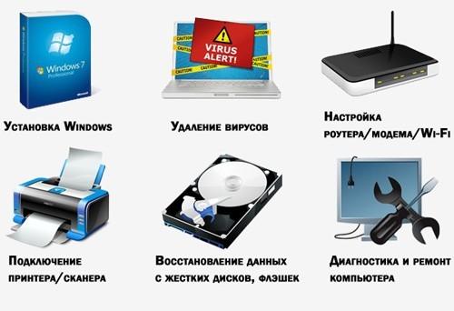 компьютерные услуги Дзержинск